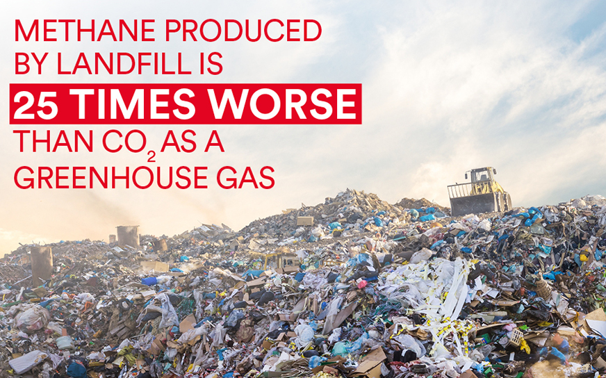 why is EfW a better solution than landfill?